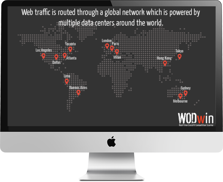 WODwin is based on the fastest technology out there